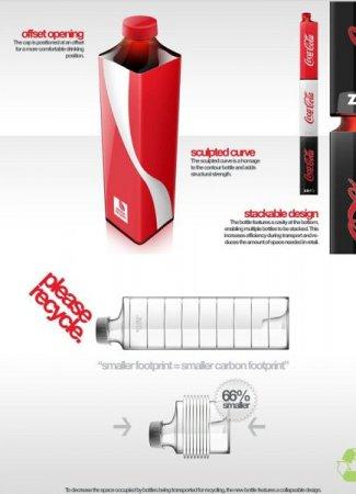 Лучшие дизайнерские бутылки