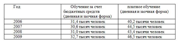 ТОП-10 способов государства заработать на простых гражданах