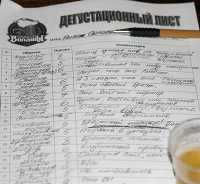 «Пивные Волаты» провели дегустацию белорусских сортов пива: лидируют портеры