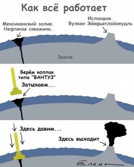 Как связаны вантуз, скважина и вулкан?
