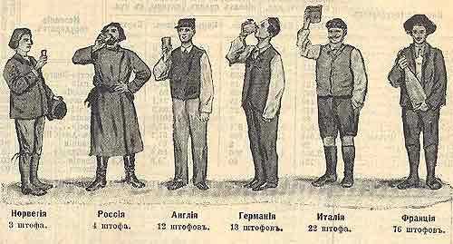 Мифы о пьянстве славян