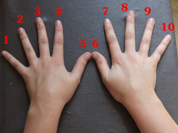 Таблица умножения... на пальцах