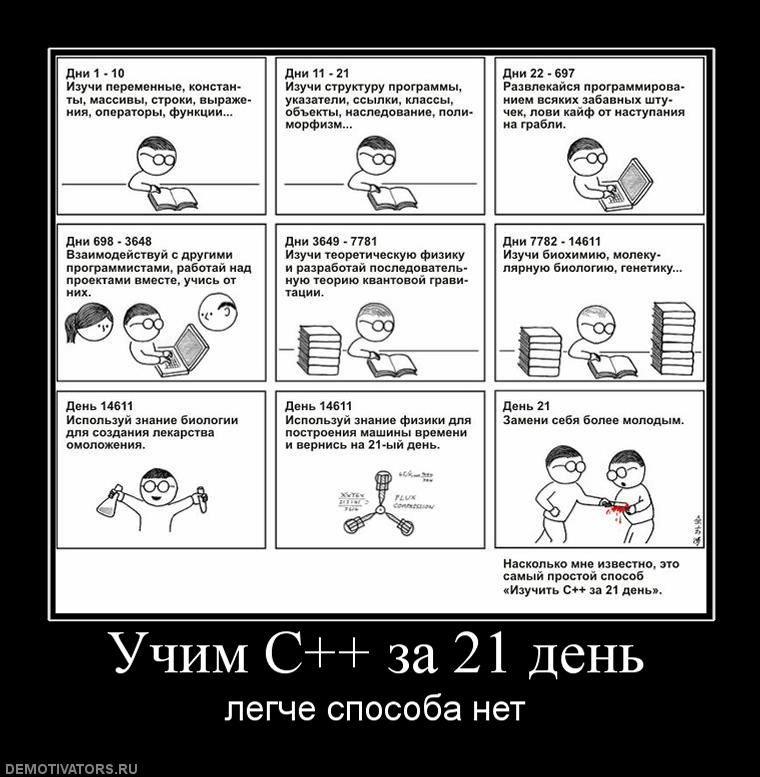 Демотиваторы - 94