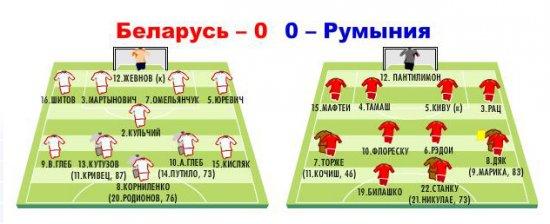 Евро-2012 : Беларусь и Румыния сыграли вничью