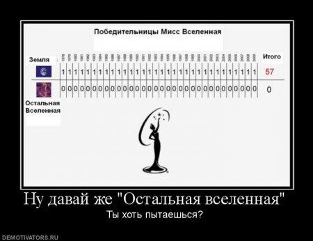 Демотиваторы - 95
