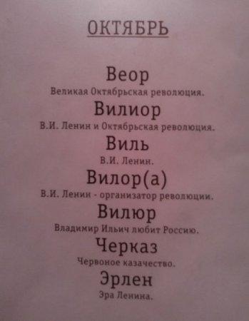 Коммунистические имена