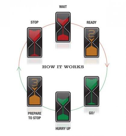 Концепт светофора