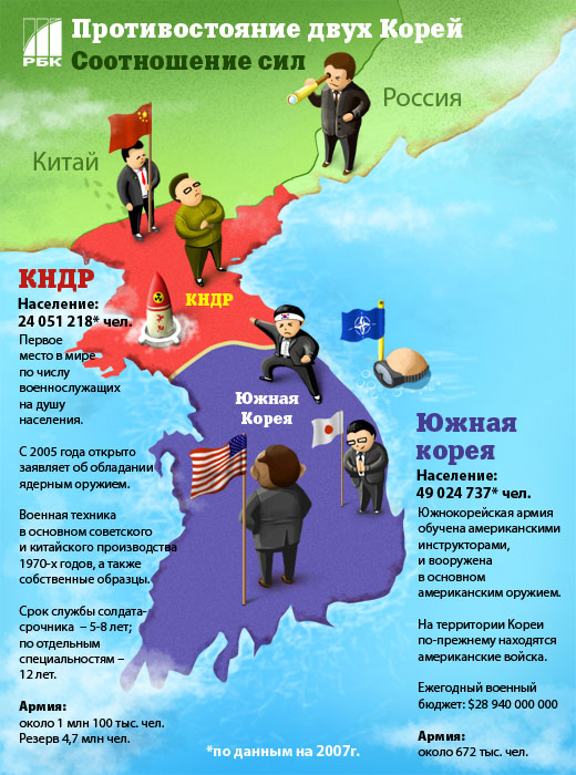 """КНДР объявила о готовности начать """"священную"""" ядерную войну"""