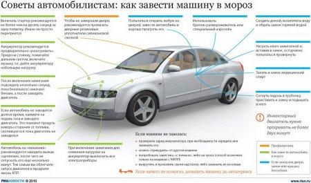Зимняя инфографика