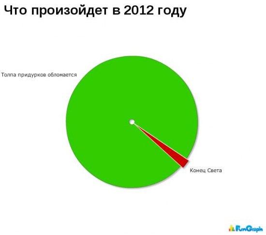 Такая статистика
