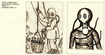 История водолазного скафандра