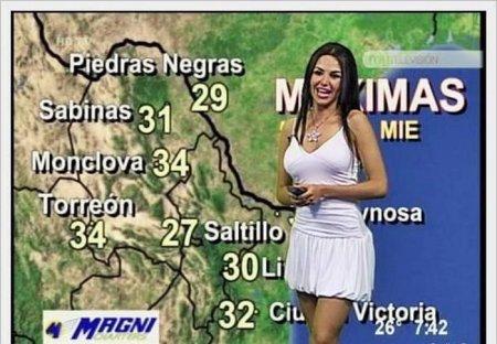Прогнозы погоды