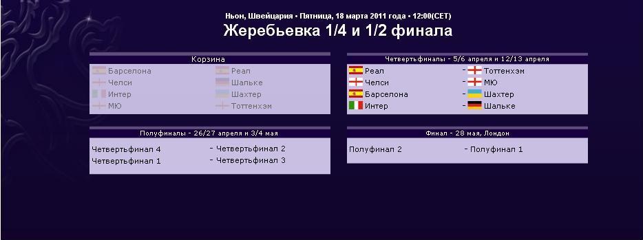 ЛИГА ЧЕМПИОНОВ УЕФА! СТАЛ ИЗВЕСТЕН ПУТЬ ДО ФИНАЛА..!!