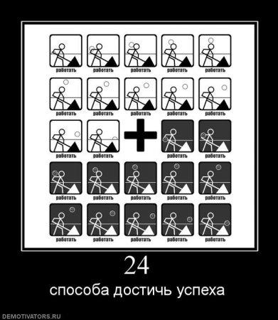 Демотиваторы - 126