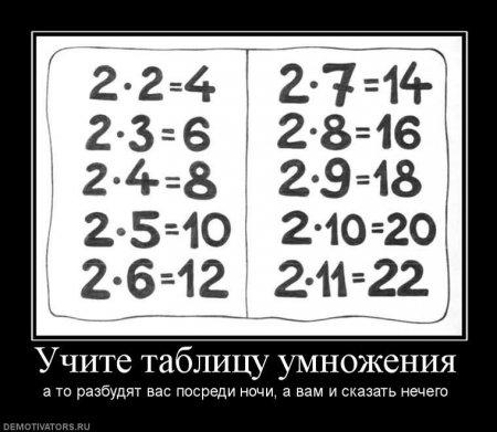 Демотиваторы - 127