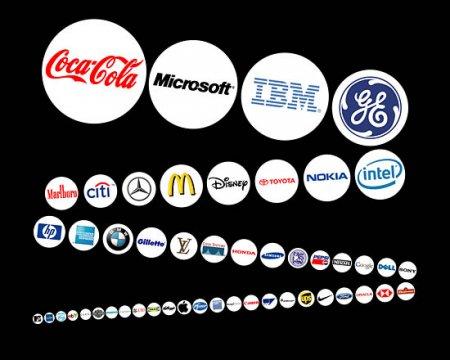 Мифы и легенды всемирно известных брендов