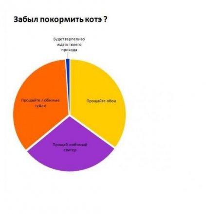 Статистика-3