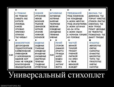 Демотиваторы - 150