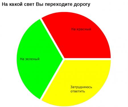 Статистика №5