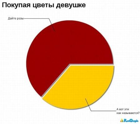 Статистическая статистика