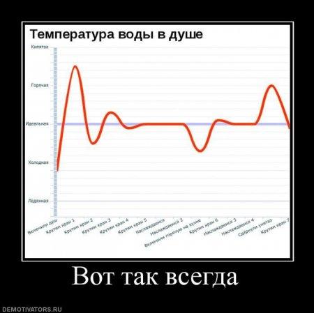Демотиваторы - 160