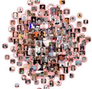 Десять главных мифов о социальных сетях