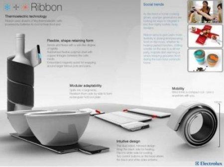 Ribbon - универсальный девайс для нагрева и охлаждения продуктов