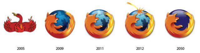 Эволюция логотипов известных компаний