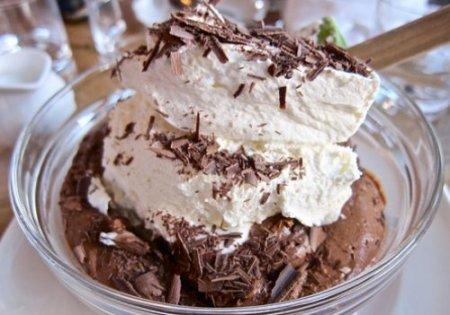 Шоколад в десертах