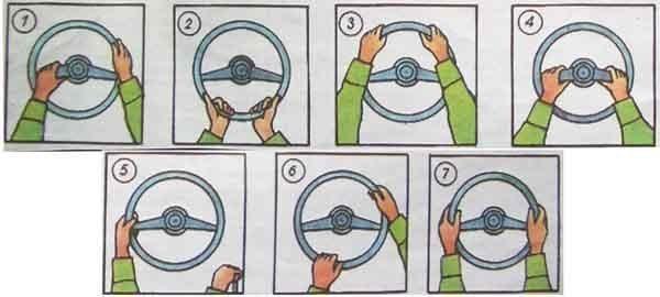 Как Вы держите руль?