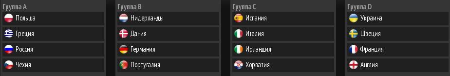 ЕВРО 2012! Результаты жеребьевки финальной части!