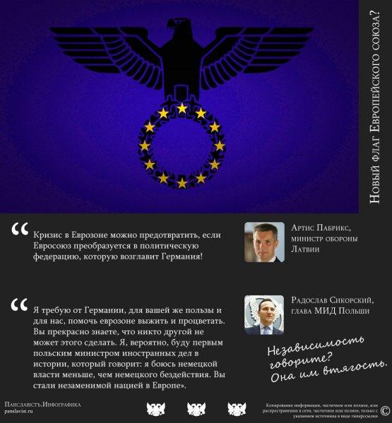 Новый флаг Евросоюза