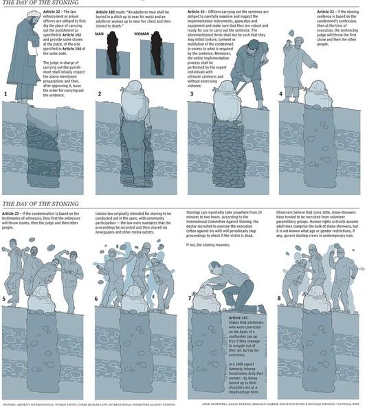 В Иране забивание камнями - традиционное наказание за супружескую измену