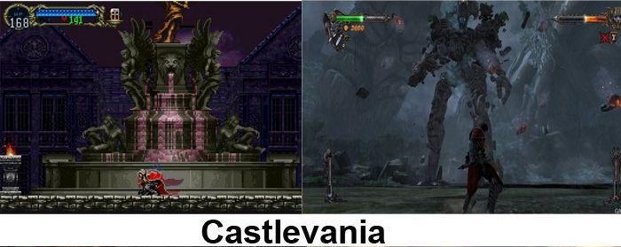 Эволюция игр