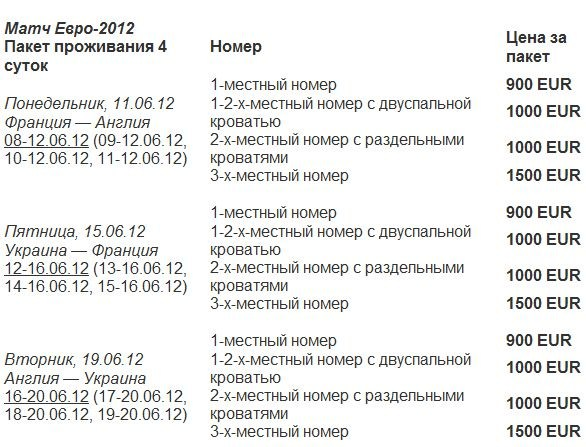 Подготовка бизнеса к Евро 2012 по-украински