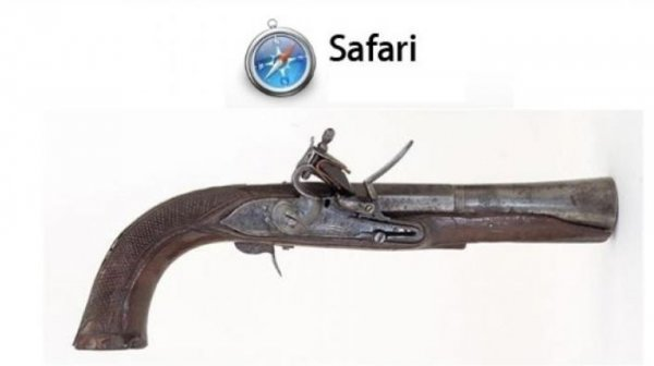 Сравнение браузеров с оружием