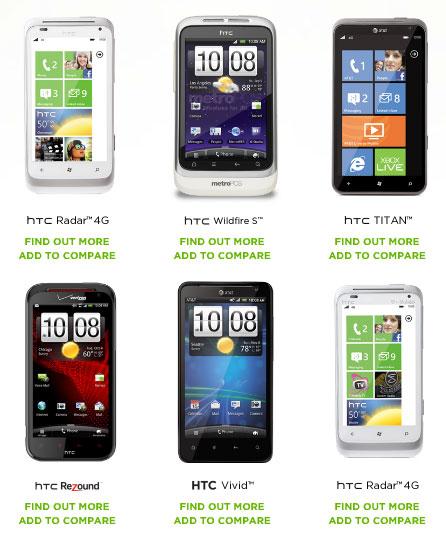 Прибыль HTC упала на 70% за год