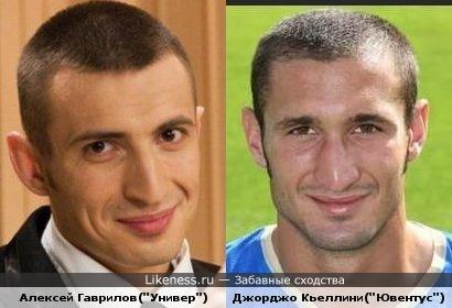 Похожие футболисты и знаменитости