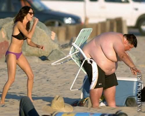 Тест на ожирение. У кого сколько баллов?