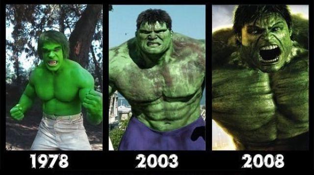 Эволюция персонажей кино