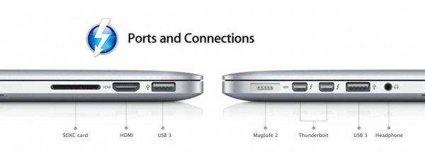 Компьютер мечты под названием MacBook Pro!