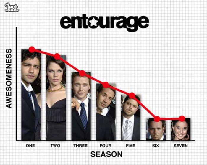 Гид по сериалам в виде графика