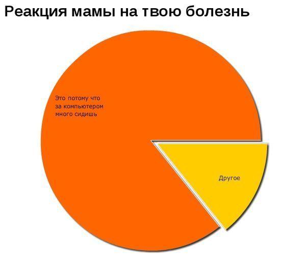 Занимательная статистика