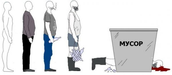 Эволюция наоборот,