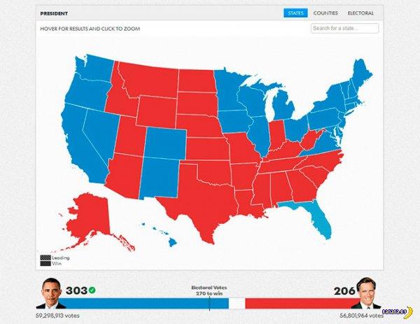 Как голосовали американцы