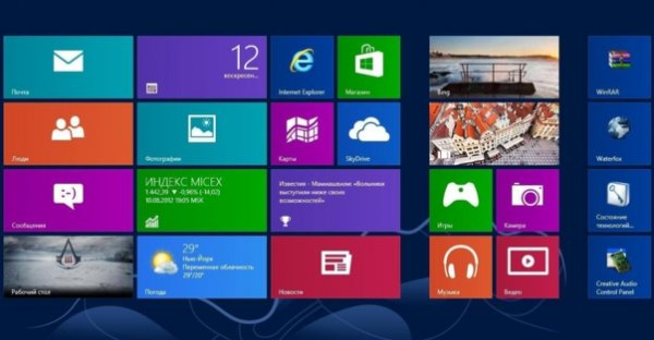 ��������� ���������� ����� ������ ������������ Windows 8