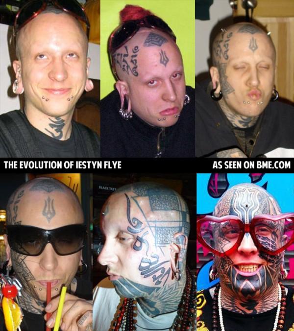 Эволюция личности