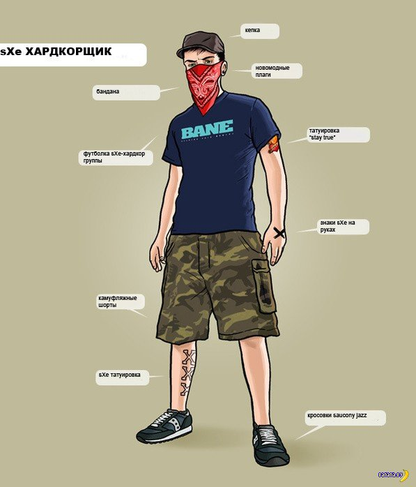 Еще одна классификация молодежных стилей