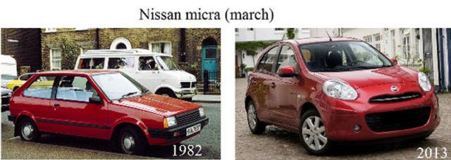 Одна и та же модель авто в разные годы