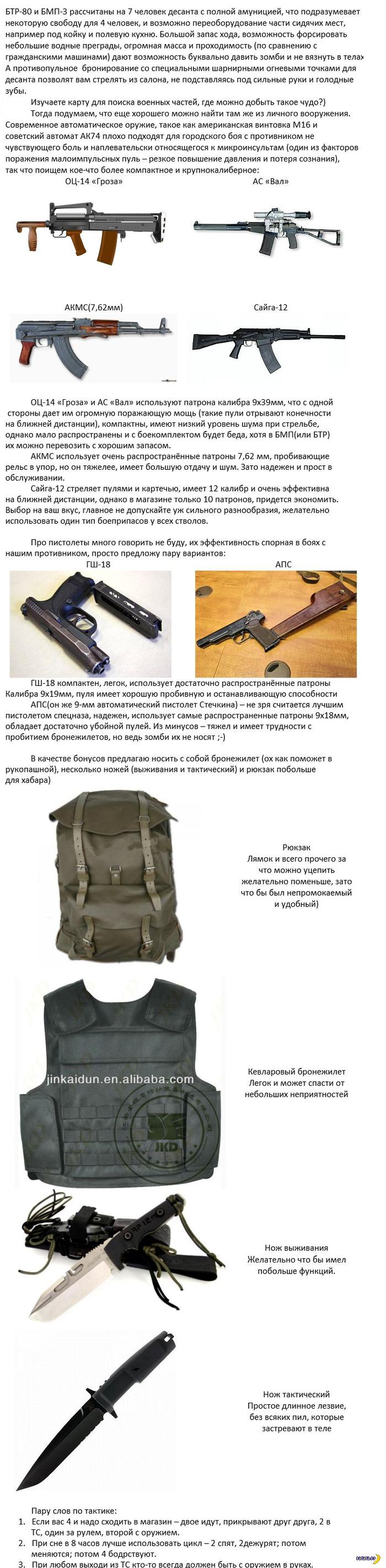 Снаряжение для зомбоапокалипсиса